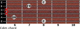 Cdim for guitar on frets 8, 6, x, x, 7, 8