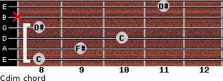 Cdim for guitar on frets 8, 9, 10, 8, x, 11
