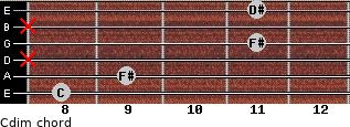 Cdim for guitar on frets 8, 9, x, 11, x, 11