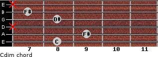 Cdim for guitar on frets 8, 9, x, 8, 7, x