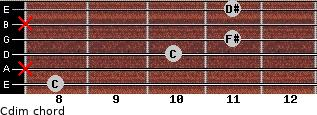 Cdim for guitar on frets 8, x, 10, 11, x, 11