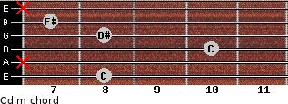 Cdim for guitar on frets 8, x, 10, 8, 7, x