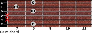 Cdim for guitar on frets 8, x, x, 8, 7, 8