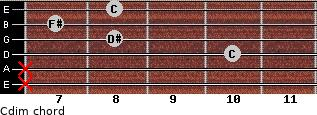 Cdim for guitar on frets x, x, 10, 8, 7, 8