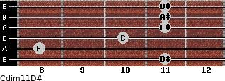 Cdim11/D# for guitar on frets 11, 8, 10, 11, 11, 11