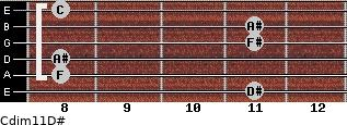 Cdim11/D# for guitar on frets 11, 8, 8, 11, 11, 8