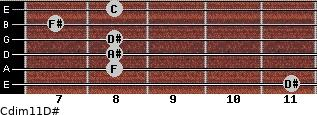Cdim11/D# for guitar on frets 11, 8, 8, 8, 7, 8