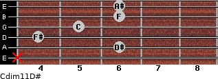 Cdim11/D# for guitar on frets x, 6, 4, 5, 6, 6