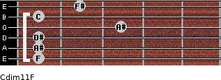 Cdim11/F for guitar on frets 1, 1, 1, 3, 1, 2