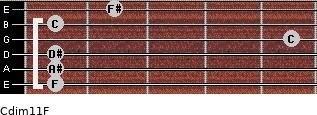 Cdim11/F for guitar on frets 1, 1, 1, 5, 1, 2