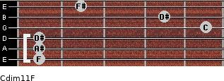 Cdim11/F for guitar on frets 1, 1, 1, 5, 4, 2