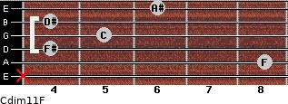 Cdim11/F for guitar on frets x, 8, 4, 5, 4, 6