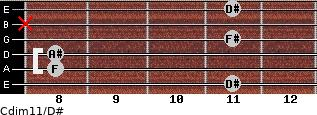 Cdim11/D# for guitar on frets 11, 8, 8, 11, x, 11