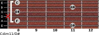 Cdim11/D# for guitar on frets 11, 8, x, 8, 11, 8