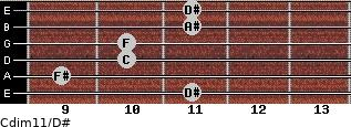 Cdim11/D# for guitar on frets 11, 9, 10, 10, 11, 11