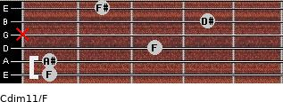 Cdim11/F for guitar on frets 1, 1, 3, x, 4, 2