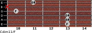 Cdim11/F for guitar on frets 13, 13, 13, 10, x, 11