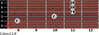 Cdim11/F for guitar on frets x, 8, 10, 11, 11, 11