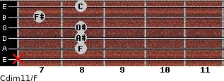 Cdim11/F for guitar on frets x, 8, 8, 8, 7, 8