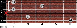 Cdim13/Bb for guitar on frets 6, 3, x, 2, 4, 2