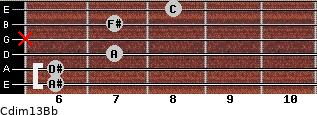 Cdim13/Bb for guitar on frets 6, 6, 7, x, 7, 8