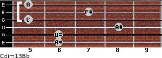 Cdim13/Bb for guitar on frets 6, 6, 8, 5, 7, 5