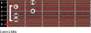 Cdim13/Bb for guitar on frets x, 1, 1, 2, 1, 2