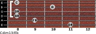 Cdim13/Eb for guitar on frets 11, 9, 8, 8, 10, 8