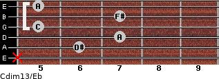 Cdim13/Eb for guitar on frets x, 6, 7, 5, 7, 5