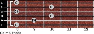 Cdim/6 for guitar on frets 8, 9, 10, 8, 10, 8