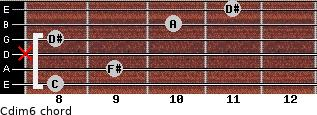 Cdim/6 for guitar on frets 8, 9, x, 8, 10, 11