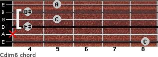 Cdim/6 for guitar on frets 8, x, 4, 5, 4, 5