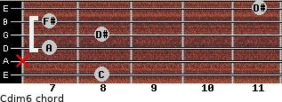 Cdim/6 for guitar on frets 8, x, 7, 8, 7, 11