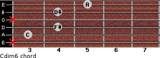 Cdim/6 for guitar on frets x, 3, 4, x, 4, 5