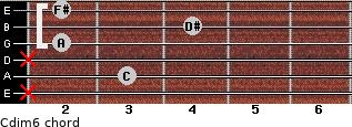 Cdim/6 for guitar on frets x, 3, x, 2, 4, 2