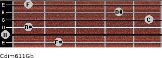 Cdim6/11/Gb for guitar on frets 2, 0, 1, 5, 4, 1