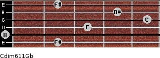 Cdim6/11/Gb for guitar on frets 2, 0, 3, 5, 4, 2