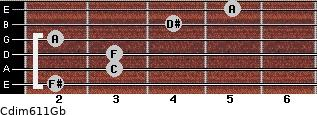 Cdim6/11/Gb for guitar on frets 2, 3, 3, 2, 4, 5