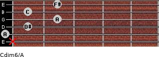 Cdim6/A for guitar on frets x, 0, 1, 2, 1, 2