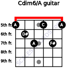 Cdim6/A for guitar on frets 5, 6, 7, 5, 7, 5