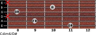 Cdim6/D# for guitar on frets 11, 9, x, 8, 10, x