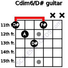 Cdim6/D# for guitar on frets 11, 12, 13, 11, x, x