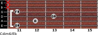 Cdim6/Eb for guitar on frets 11, 12, 13, 11, x, x