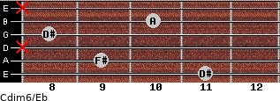 Cdim6/Eb for guitar on frets 11, 9, x, 8, 10, x