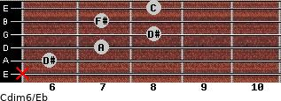 Cdim6/Eb for guitar on frets x, 6, 7, 8, 7, 8