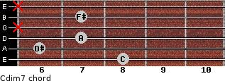 Cdim7 for guitar on frets 8, 6, 7, x, 7, x