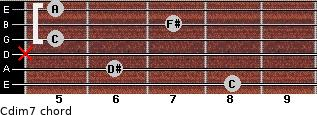 Cdim7 for guitar on frets 8, 6, x, 5, 7, 5