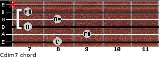 Cdim7 for guitar on frets 8, 9, 7, 8, 7, x