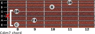 Cdim7 for guitar on frets 8, 9, x, 8, 10, 11