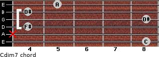 Cdim7 for guitar on frets 8, x, 4, 8, 4, 5